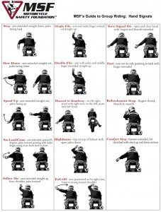 Common Motorcycle Hand Signals